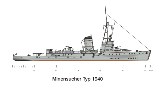 Kriegsmarine Ig Shipyards